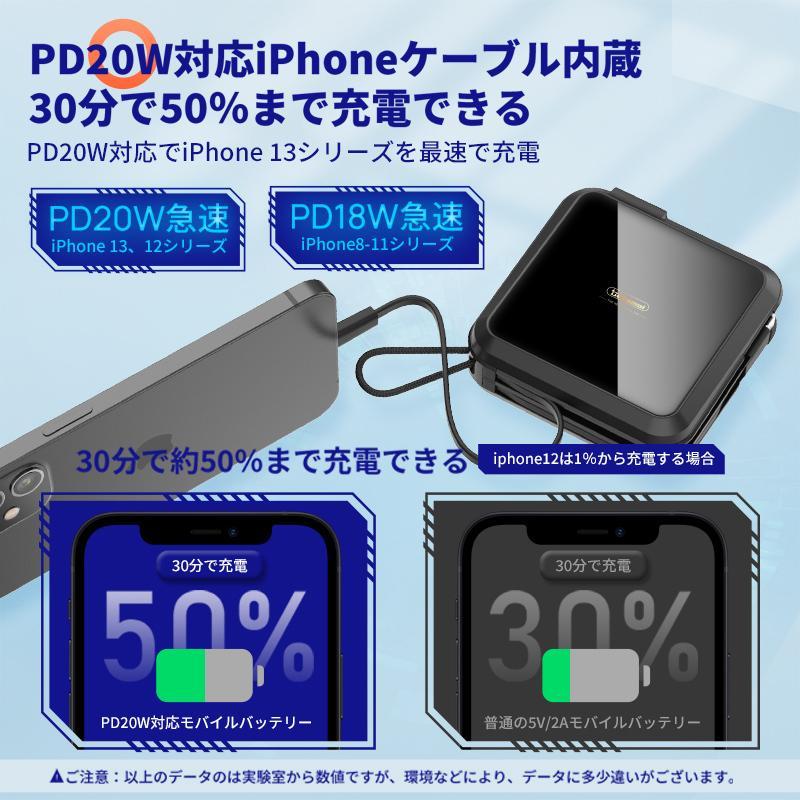 モバイルバッテリー PD対応 15000mAh 18W 大容量 折畳みプラグ PD3.0 急速充電USB-c&Lightningケーブル内蔵コンセントLCD残量表示 1097212fah03 04