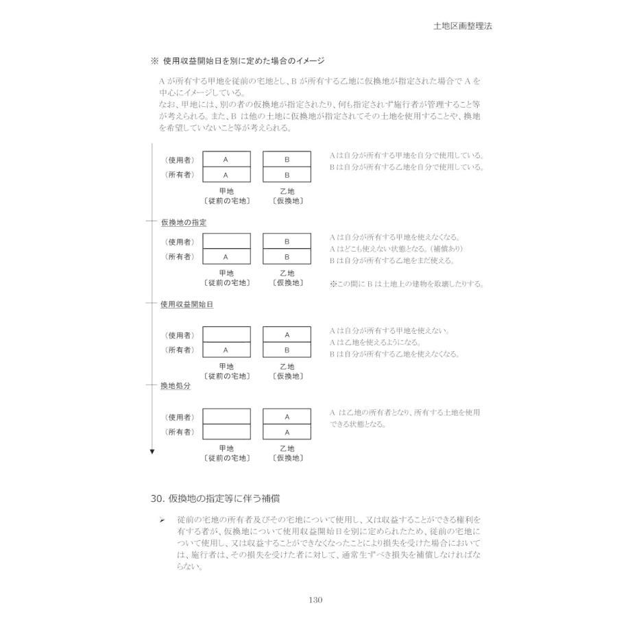 改訂版 行政法規の解説書(上下巻セット) 11book 04