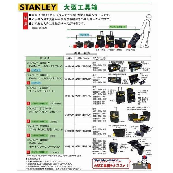 便利もん+ 023001W FatMax ツールボックス23インチ V947496 工具箱 BOX True Value トゥルーバリュー STANLEY WORKS スタンレー 2kanajin 05