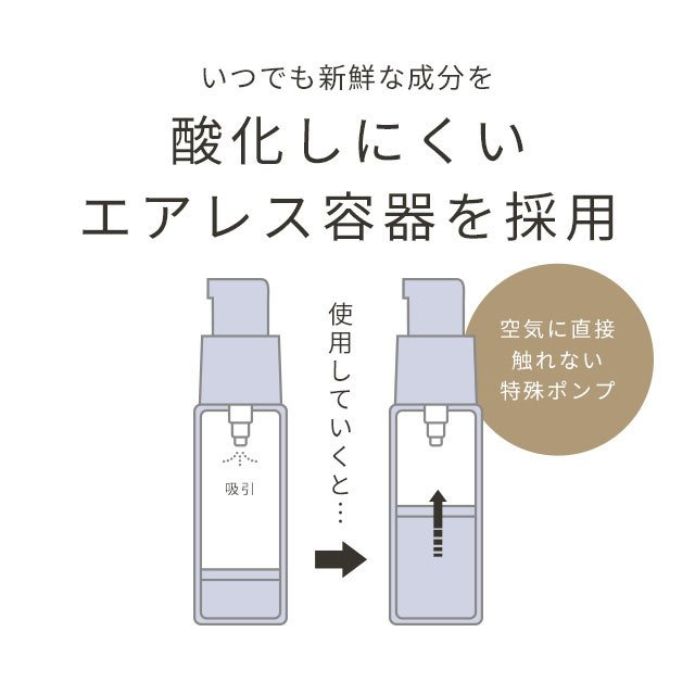 ハイドロキノン 5% 配合 高濃度 純 ハイドロキノン 6g お試し用 おすすめ ハイドロキノンクリーム ケア 集中ケア 送料無料|365marche|17