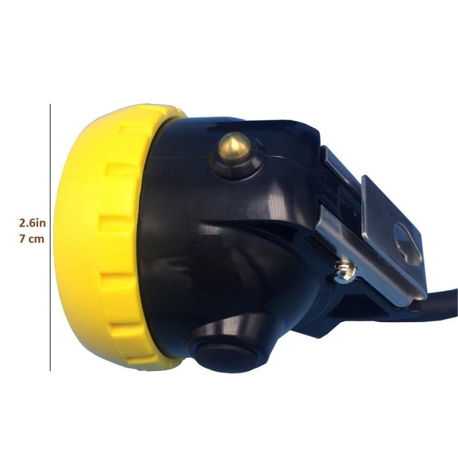 ACMENOVO LED Waterproof Mining Headlamp, KL5MB Spotlight 15000Lux Cree