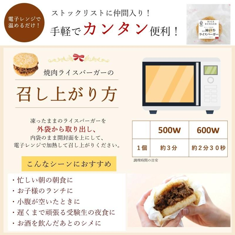 神戸牛焼肉ライスバーガーにんにく味噌だれ 140g×5個|5mm|07