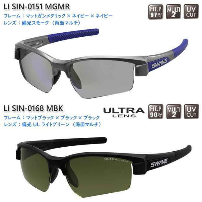 (スワンズ) LION SIN-P LI-SIN-P サングラス 偏光レンズ スポーツサングラス レンズ交換可能タイプ ライオンシリーズ
