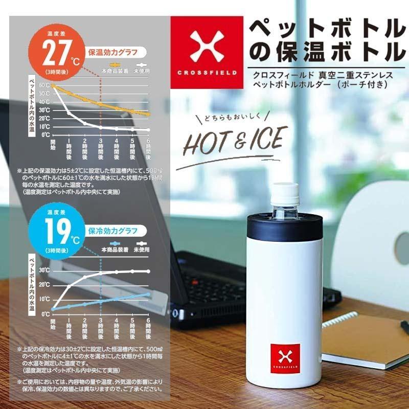 ペットボトルホルダー 保温 保冷 購買 真空二重 クロスフィールド 500ml ステンレス 未使用 カクセー