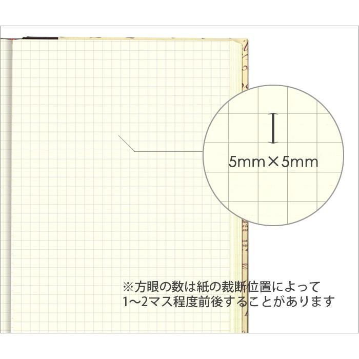 訳あり大幅値下げ ジミーボックス GIEMME BOX ハードカバーノート S 方眼|adesso-nip|05