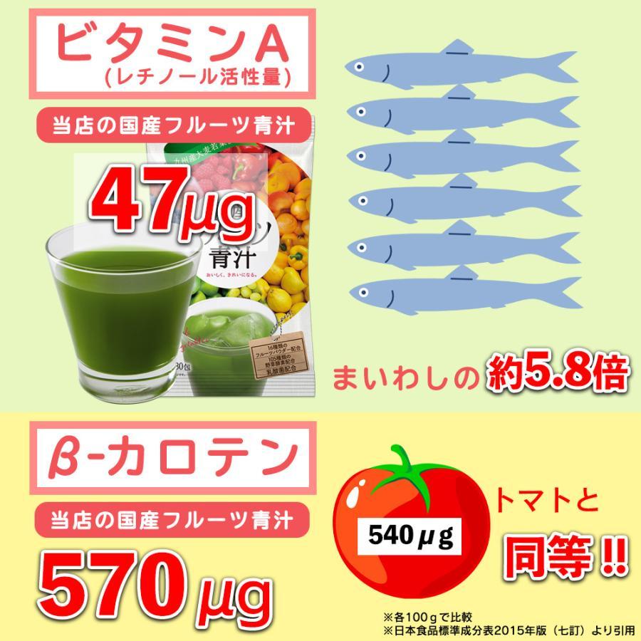 ( フルーツ青汁:1か月分 ) 90g(3g×30包)ワンコイン 青汁 ダイエット お試し 健康 ギフト フルーツ 酵素  国産 大麦若葉 送料無料 ギフト|aemotion|07