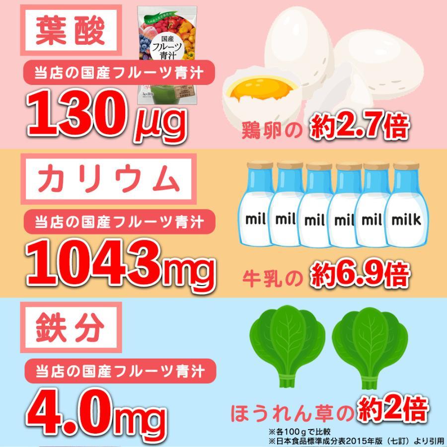 ( フルーツ青汁:1か月分 ) 90g(3g×30包)ワンコイン 青汁 ダイエット お試し 健康 ギフト フルーツ 酵素  国産 大麦若葉 送料無料 ギフト|aemotion|08