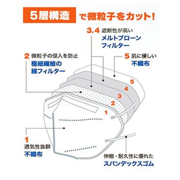 【送料無料】KN95防護マスク(5枚入) againtool 05