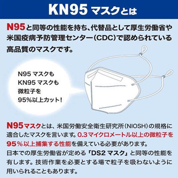 【送料無料】KN95防護マスク(5枚入) againtool 06