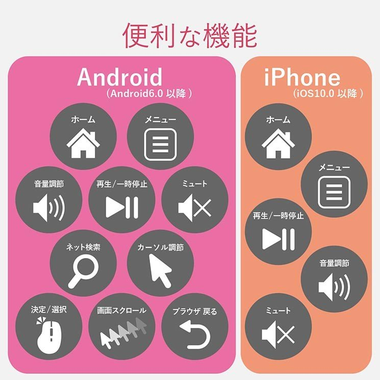 iPhone スマートフォン VRリモコン ブラック 動画再生用 VRワイヤレスリモコン iOS/Android対応 Bluetooth スマホ エレコム M-VRA01BK|ai-en|05