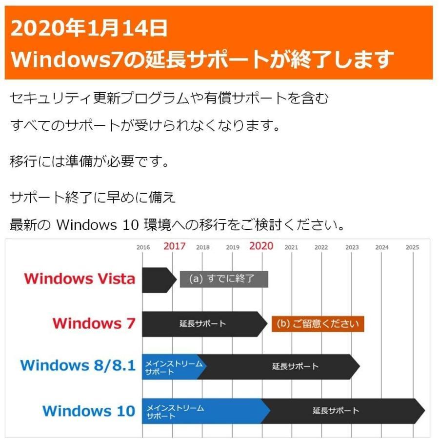 マイクロソフト Windows 10 os Home 日本語版 HAJ-00065 Windows 10リテールパッケージ USBメモリ 32bit / 64bit|aifull|02