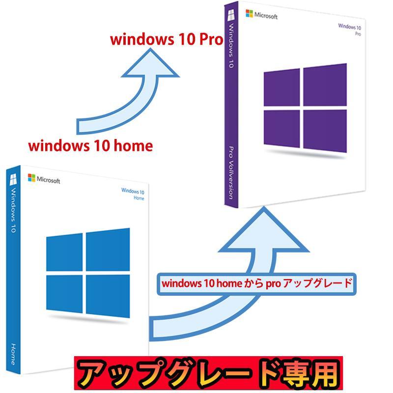 Microsoft Windows 10 Pro 64/32Bit OS 日本語版 再インストール可|Windows 10 HomeからWindows 10 Proへのアップグレード 再インストールは不要|aifull