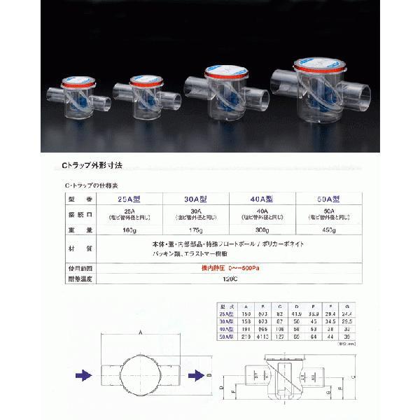 フロートボール式ドレンCトラップ 25A型|aircon-station|03