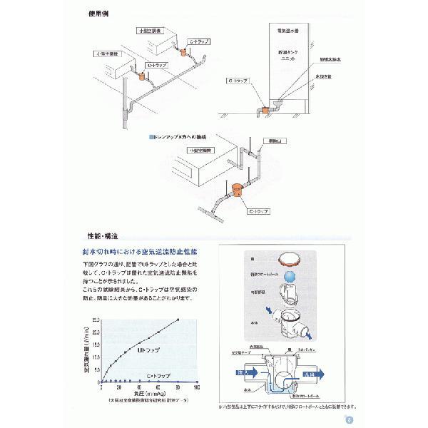 フロートボール式ドレンCトラップ 25A型|aircon-station|05
