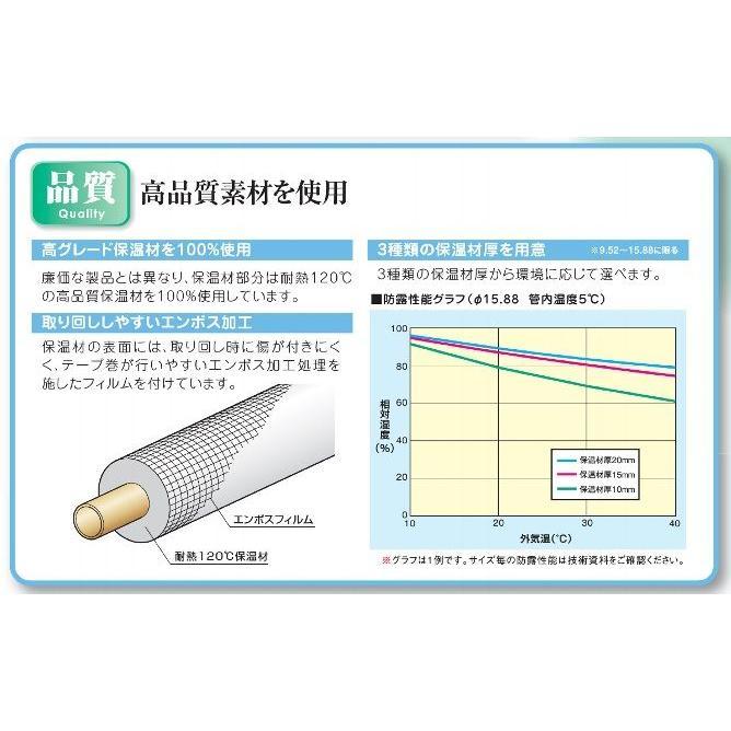 因幡電工 被覆銅管 ペアコイル 2分3分 PC−2320(20m巻)|aircon-station|04
