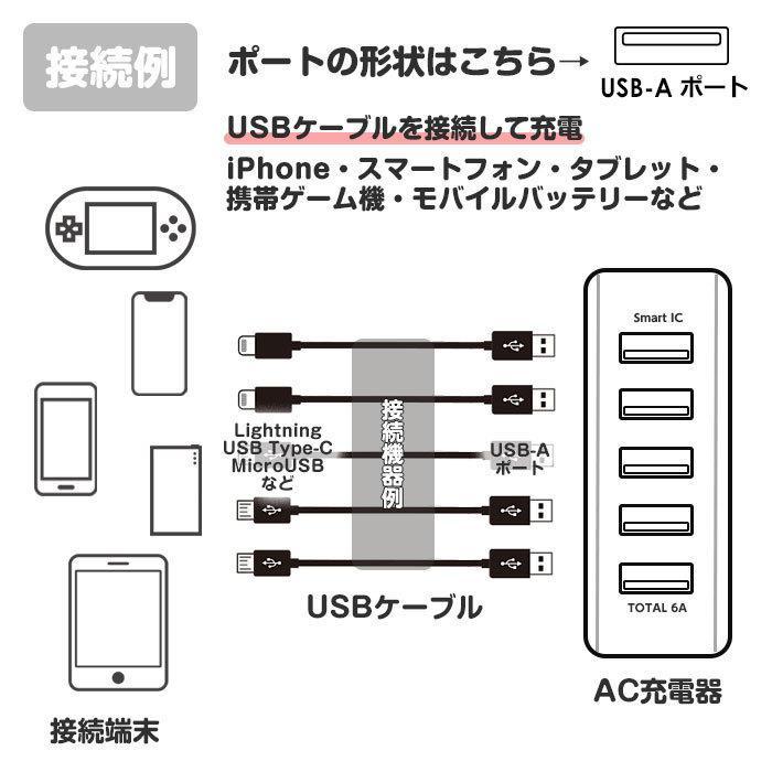 USB5ポート USBコンセントAC充電器 5ポート USBポート付きACアダプタ 家庭用コンセント充電器 スマートIC搭載 PSE認証製品 6ヶ月保証|airs|08