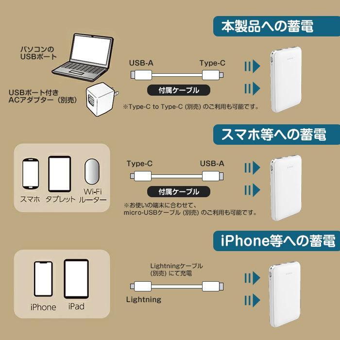 超うす型 スリムモバイルバッテリー 5000mAh iPhone スマートフォン タブレット 2.4A Type-C USB-A リチウムポリマーバッテリー ケーブル付属 充電器|airs|06