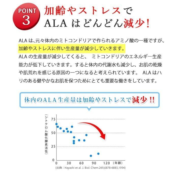 ALA(5-アミノレブリン酸)配合サプリメント】ララ・ソロモン インナー ...