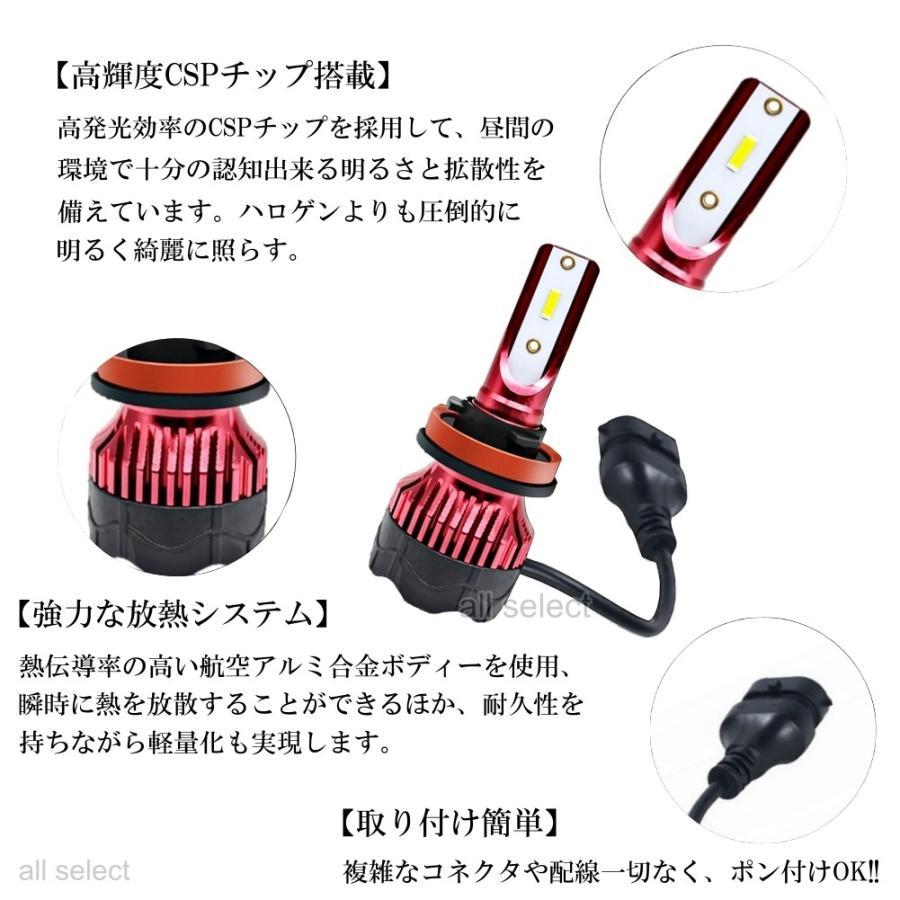 高輝度 LEDヘッドライト LEDフォグランプ H8/H9/H11/H16 HB3 HB4 24000lm 3000K イエロー 2本 車検対応 ポン付け LEDバルブ all-select 03