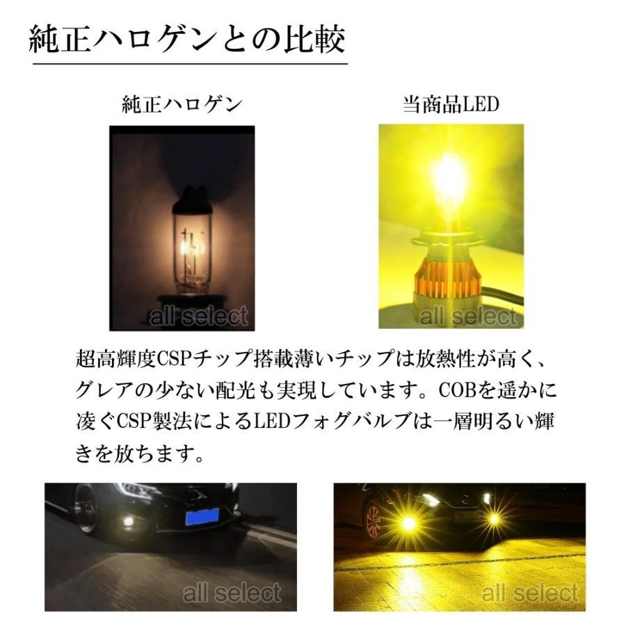 高輝度 LEDヘッドライト LEDフォグランプ H8/H9/H11/H16 HB3 HB4 24000lm 3000K イエロー 2本 車検対応 ポン付け LEDバルブ all-select 04