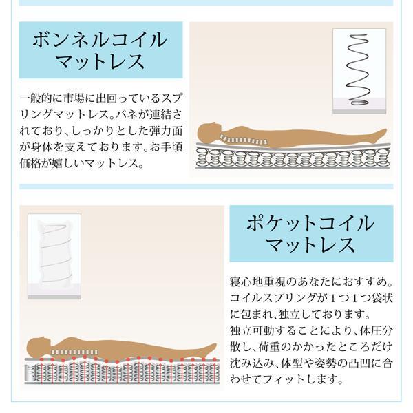 ベッド シングル すのこベッド 圧縮ポケットコイル 布団用すのこ 2台タイプ 天然木パイン材|alla-moda|16