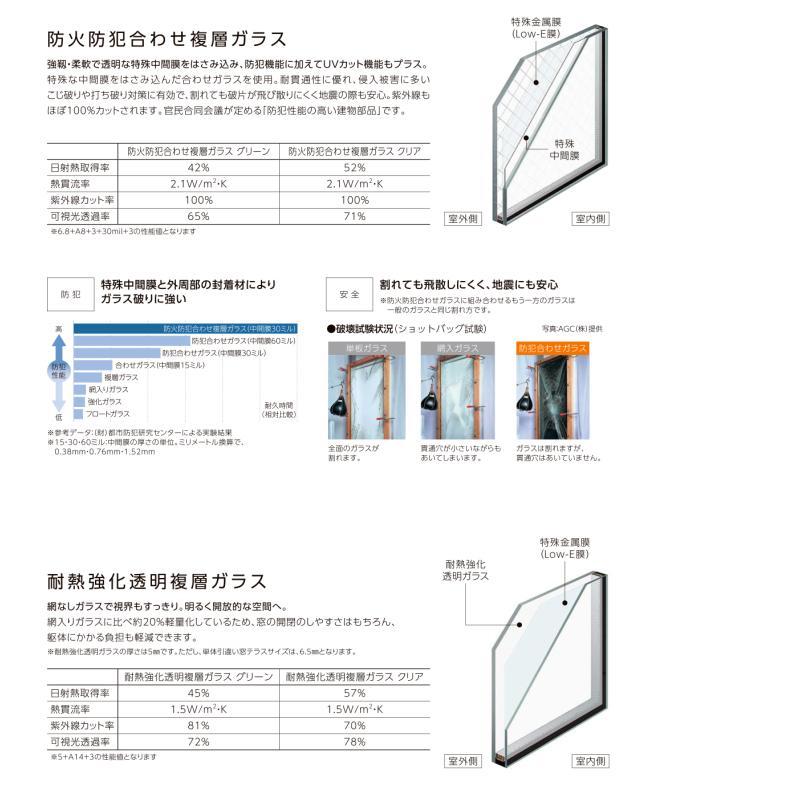 リクシル 防火戸 FG-L FIX窓【外押縁タイプ】 サッシ寸法 119018 ...