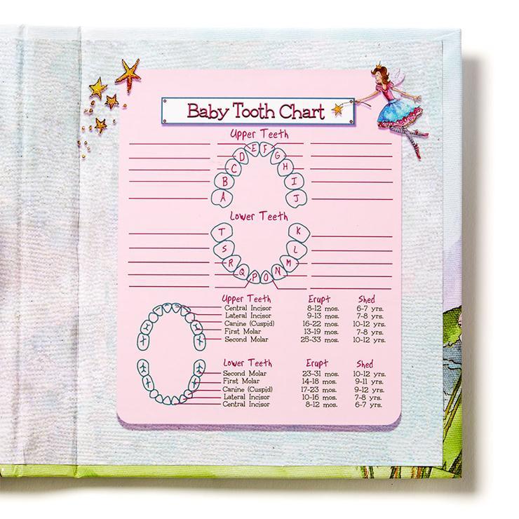乳歯ケース 乳歯入れケース 乳歯入れ かわいい おしゃれ 乳歯 保管 保存 ベビートゥースアルバム Baby Tooth Album お祝い クリスマス ギフト 記念品 Flapbook|amazing-green|11