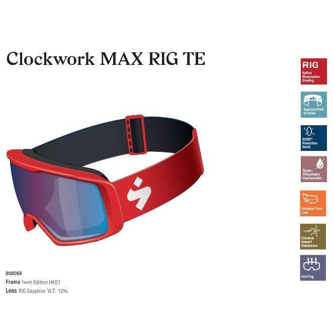 Sweet Protection Clockwork MAX RIG TE クロックワークマックス クリストファーセンモデル
