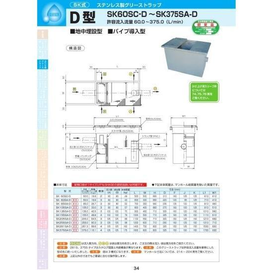 SK式 ステンレス製 グリーストラップ D型(地中埋設・パイプ導入型)SK155SA-D 鋼板製錆止め塗装蓋付(枠SUS304 / 蓋SS400)