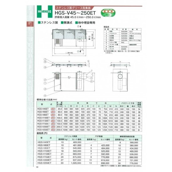 【ホーコス】ステンレス製グリース阻集器 HGS-V100ET 100L FRP蓋