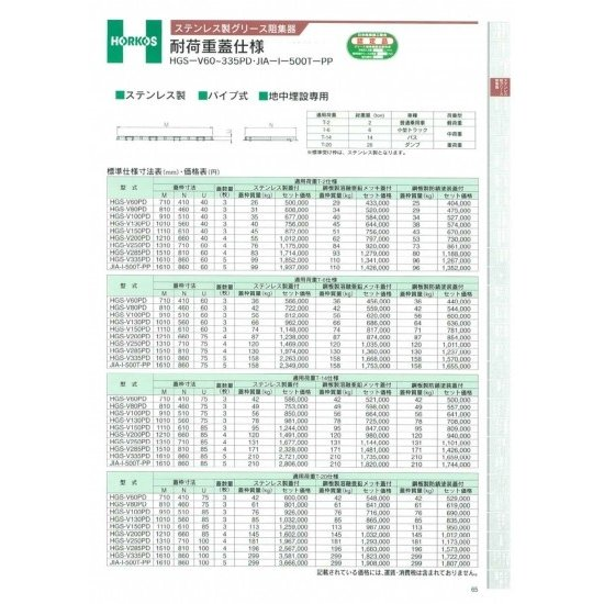 【ホーコス】ステンレス製グリース阻集器 耐荷重蓋仕様 厚み75ミリから100ミリ T-20 HGS-V75PD(75U) ステンレス蓋