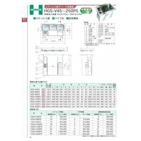 【ホーコス】ステンレス製グリース阻集器 HGS-V200PS 200L FRP蓋