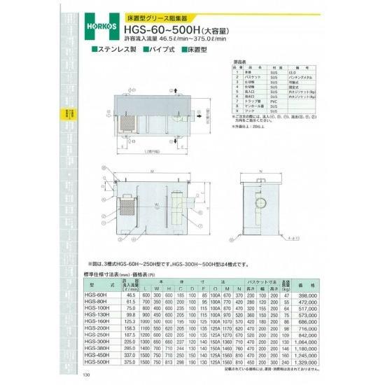 【ホーコス】床置型グリース阻集器(大容量) 187.5L HGS-250H