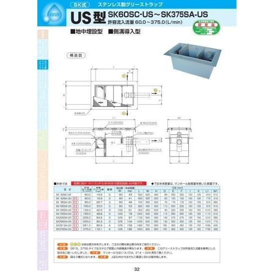 US型 SK 155SA-US Pタイル化粧用蓋SUS304