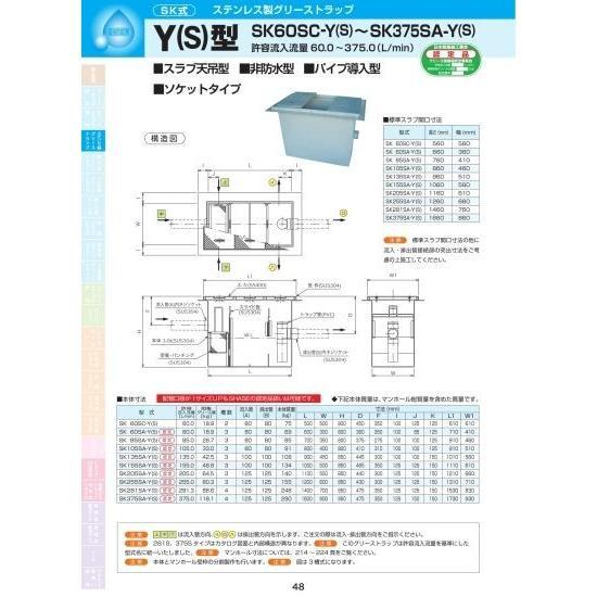 Y(S)型 SK375SA-Y(S) 耐荷重蓋仕様セット(マンホール枠:ステンレス/蓋:SS400) T-14