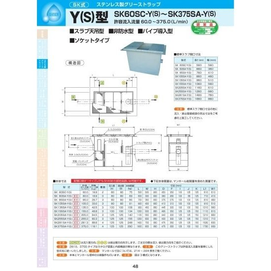 Y(S)型 SK155SA-Y(S) 耐荷重蓋仕様セット(マンホール枠:ステンレス/蓋:ステンレス) T-6