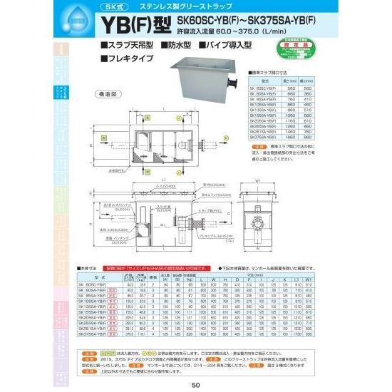 YB(F)型 SK375SA-YB(F) 耐荷重蓋仕様セット(マンホール枠:ステンレス/蓋:SS400) T-2