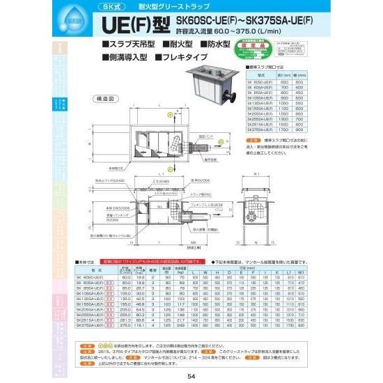 UE(F)型 SK375SA-UE(F) Pタイル化粧用蓋SUS304