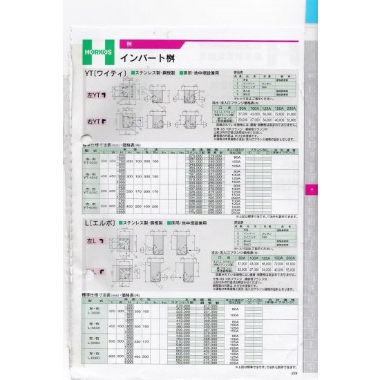 【ホーコス】インバート桝 〔YT〕 左・右 YT-6060 800H ステンレス製