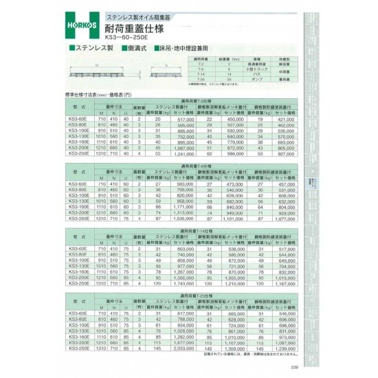 【ホーコス】ステンレス製オイル阻集器 耐荷重蓋仕様 適応荷重T-14 KS3-160E 鋼板製防錆塗装蓋