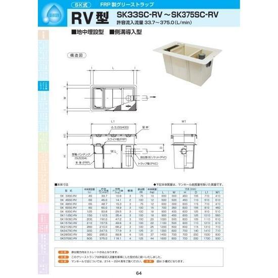 RV型 SK375SC-RV 枠SS400 / 蓋SS400