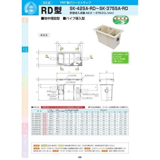 RD型 SK165SA-RD 耐荷重蓋仕様セット(マンホール枠:ステンレス/蓋:SS400) T-20
