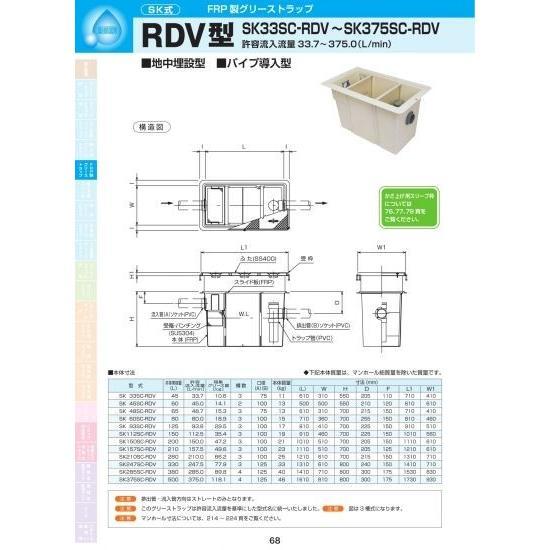 RDV型 SK375SC-RDV 耐荷重蓋仕様セット(マンホール枠:ステンレス/蓋:SS400) T-6