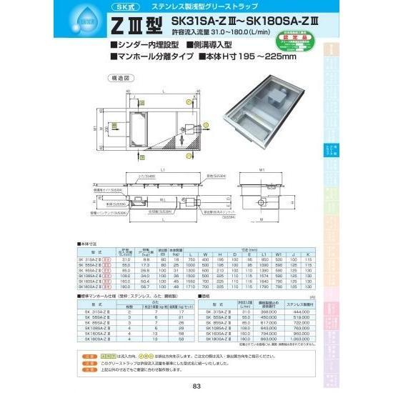 ZIII型 SK180SA-ZIII 鋼板製錆止め塗装蓋付