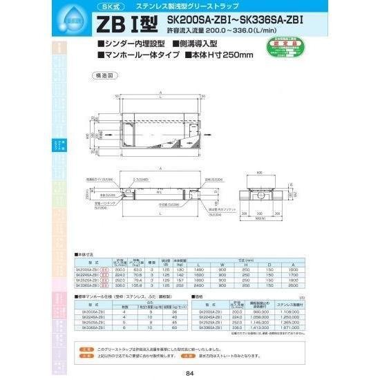 ZBI型 SK252SA-ZBI ステンレス製蓋付