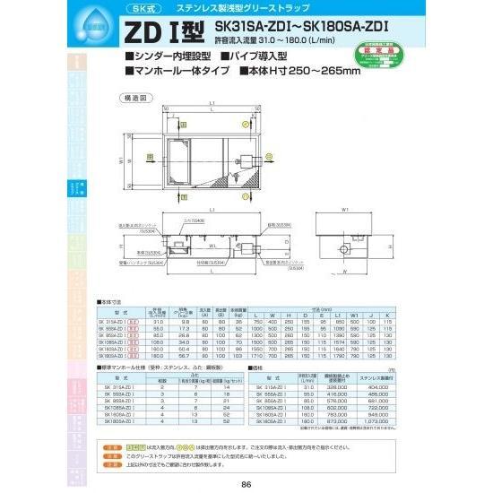 ZDI型 SK85SA-ZDI ステンレス製蓋付
