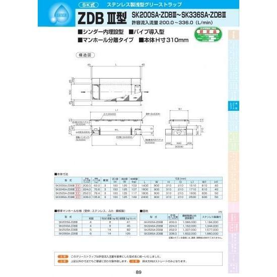 ZDBIII型 SK252SA-ZDBIII ステンレス製蓋付