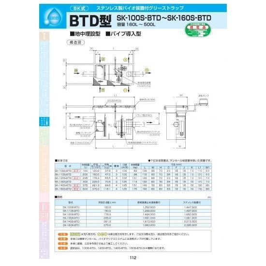BTD型 SK-110S-BTD ステンレス製蓋付