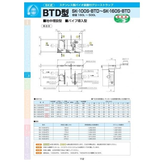 BTD型 SK-120S-BTD ステンレス製蓋付