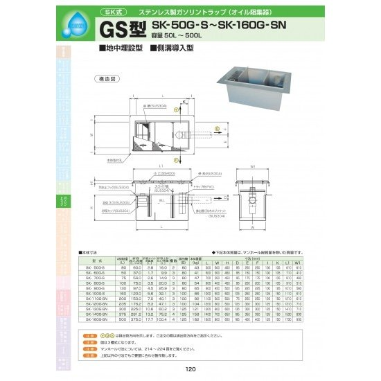 GS型 SK-110G-SN SUS304